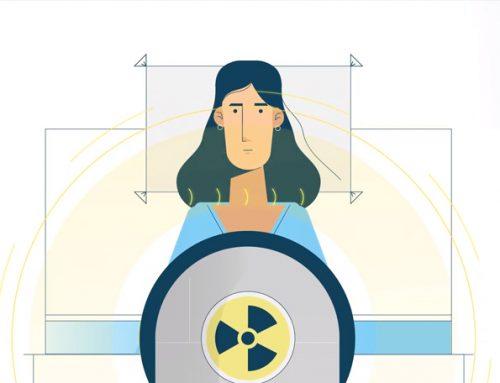 URI & Radiotherapy